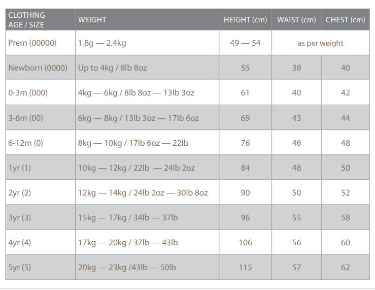 Babu Size Chart