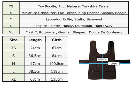 Swandri Dog Coat Size Chart