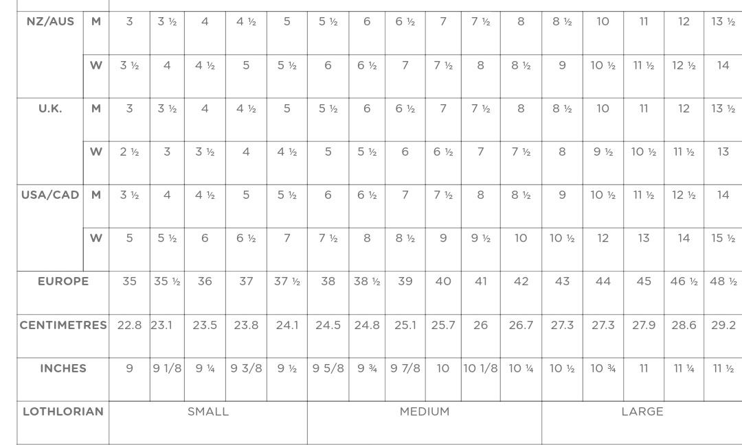 Lothlorian Sock Chart